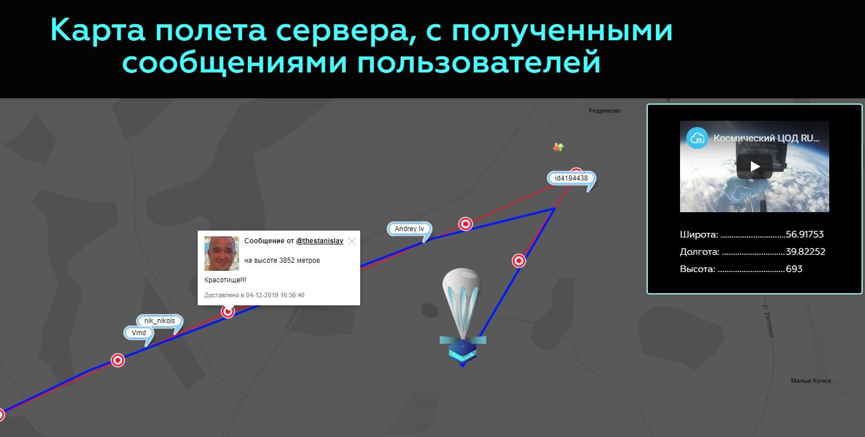 Карта полета сервера с полученными сообщениями пользователей
