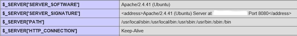 Конфигурация PHP