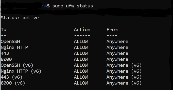 Список приложений UFW