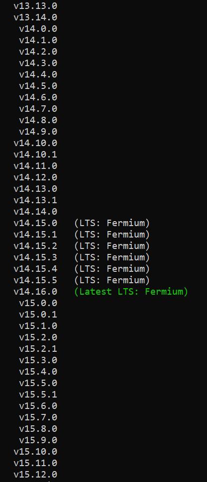 Список версий node.js - как установить Node.js на CentOS Stream
